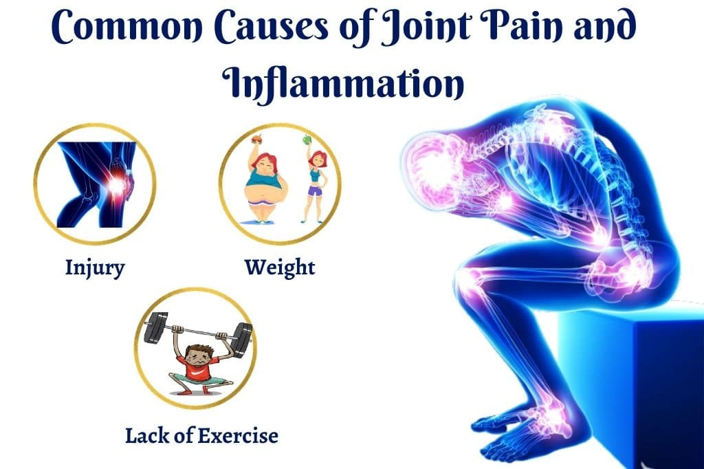Common Causes of Joint Pain and Inflammation