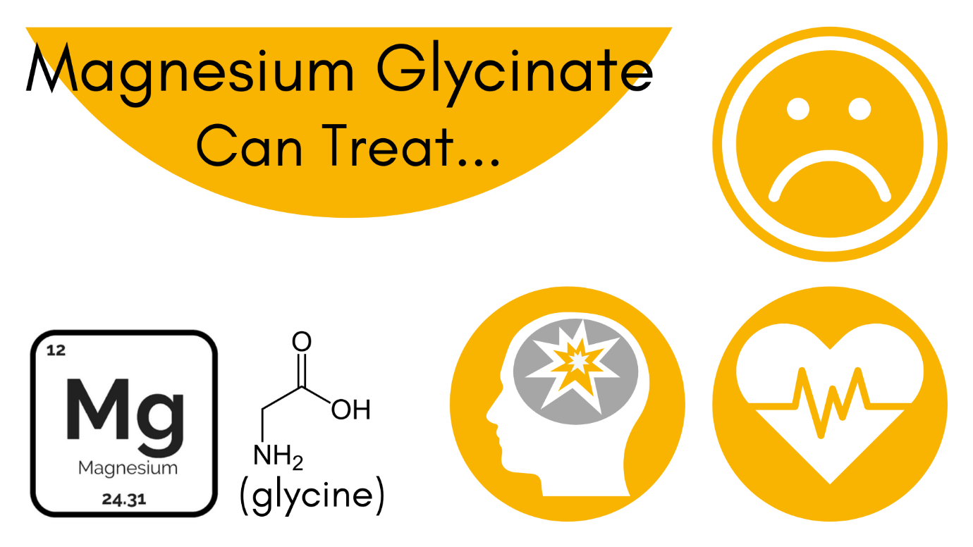 What is Magnesium Glycinate Used to Treat